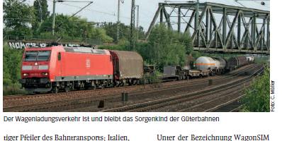 ViWaS belebt den Wagenladungsverkehr (German)